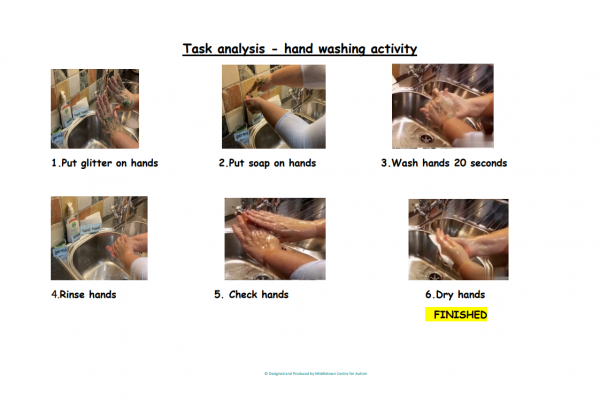 https://www.middletownautism.com/covid19/hand-washing-activity-9-2020