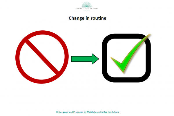 https://www.middletownautism.com/covid19/visual-supports-for-coping-with-change-5-2020