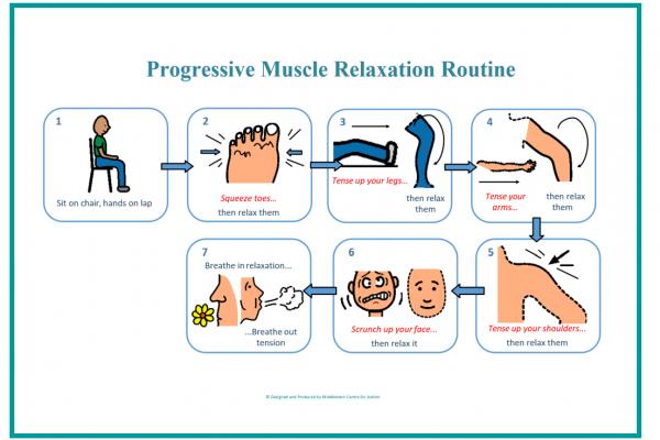 https://www.middletownautism.com/social-media/progressive-muscle-relaxation-7-2020